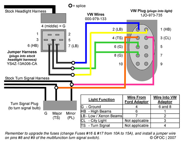headlight wire harness diagram how to vw wiring hack convert your car to euro mach headlights wiring diagram out